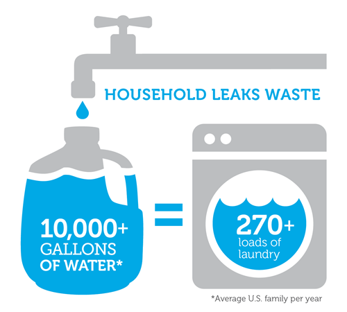leaking water graphic